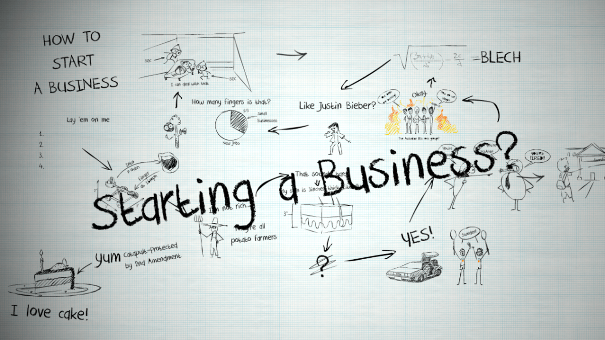 kinds of business